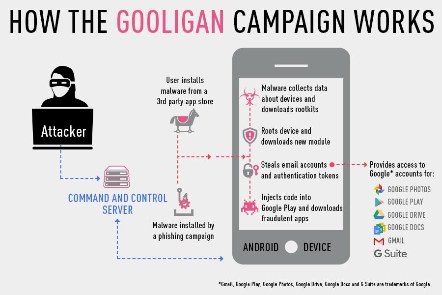 gooligan02